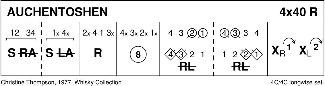 Auchentoshen Keith Rose's Diagram