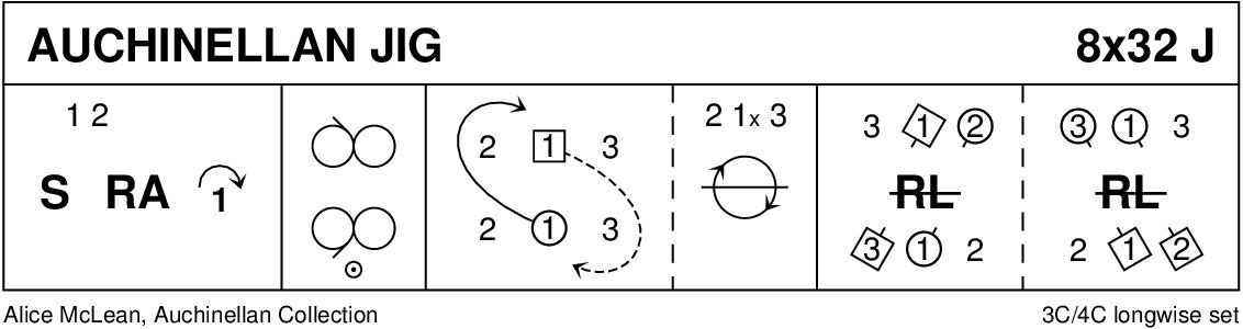 Auchinellan Jig Keith Rose's Diagram
