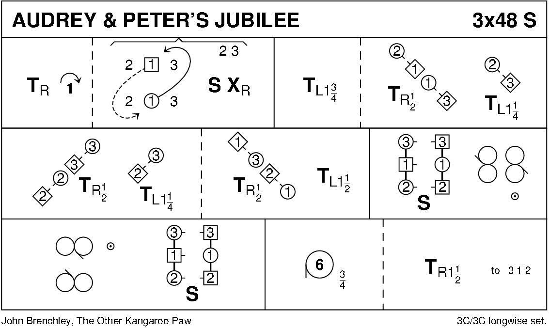 Audrey And Peter's Jubilee Keith Rose's Diagram