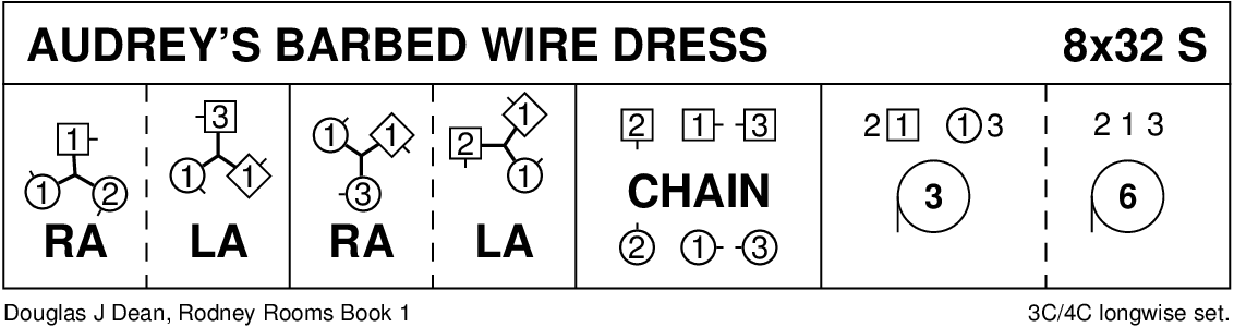 Audrey's Barbed Wire Dress Keith Rose's Diagram