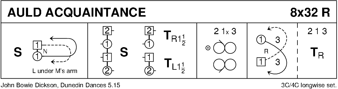 Auld Acquaintance (Dickson) Keith Rose's Diagram
