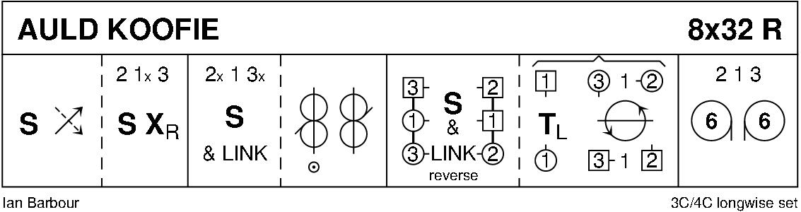 Auld Koofie Keith Rose's Diagram