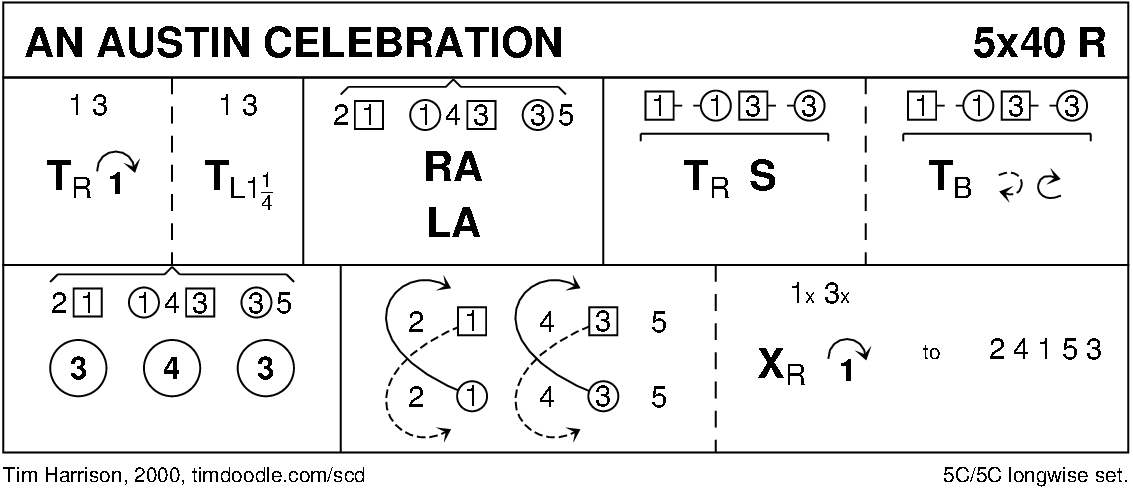 Austin Celebration Keith Rose's Diagram