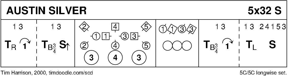 Austin Silver Keith Rose's Diagram