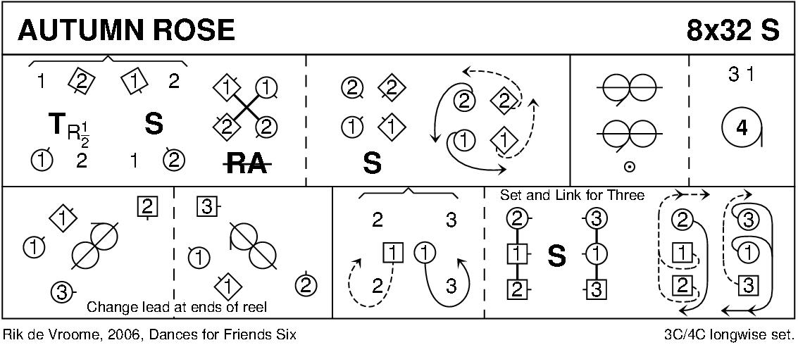Autumn Rose Keith Rose's Diagram