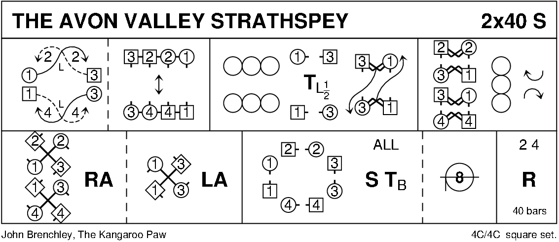 The Avon Valley Strathspey Keith Rose's Diagram