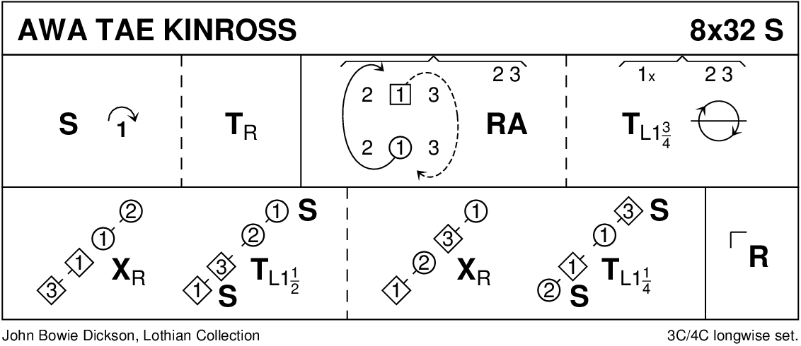 Awa' Tae Kinross Keith Rose's Diagram