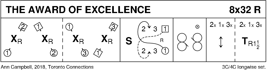 The Award Of Excellence Keith Rose's Diagram