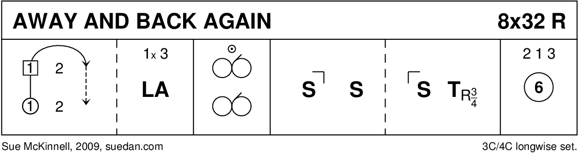 Away And Back Again Keith Rose's Diagram