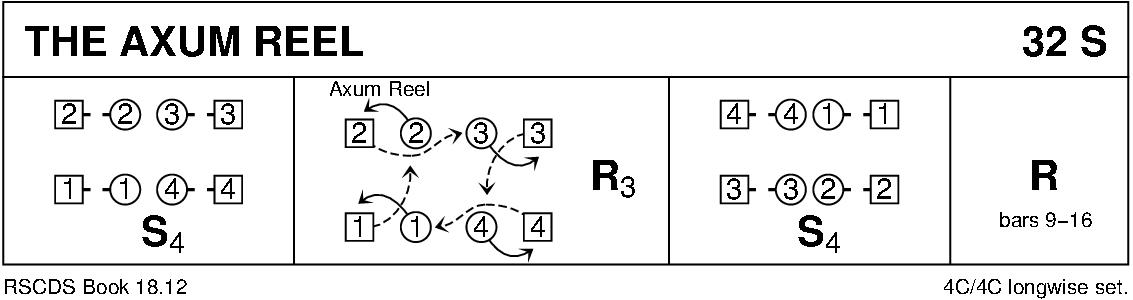 The Axum Reel Keith Rose's Diagram