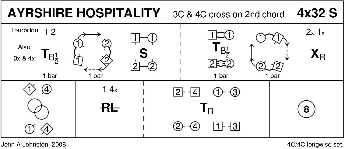 Ayrshire Hospitality Keith Rose's Diagram