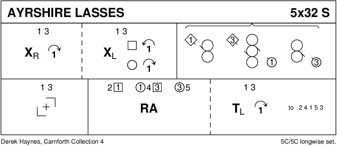 Ayrshire Lasses Keith Rose's Diagram