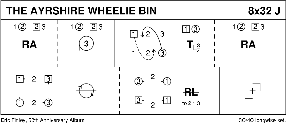 The Ayrshire Wheelie Bin Keith Rose's Diagram