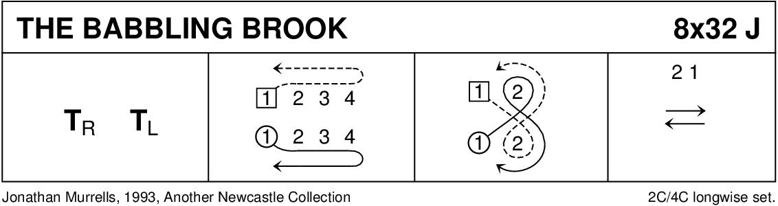 Babbling Brook Keith Rose's Diagram