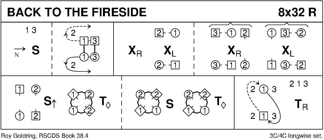 Back To The Fireside Keith Rose's Diagram
