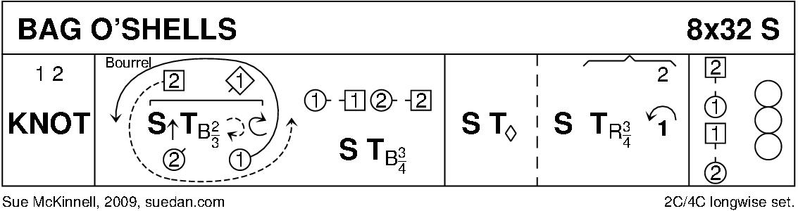 Bag O' Shells Keith Rose's Diagram