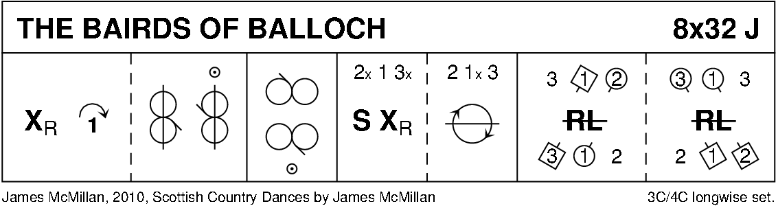 The Bairds Of Balloch Keith Rose's Diagram