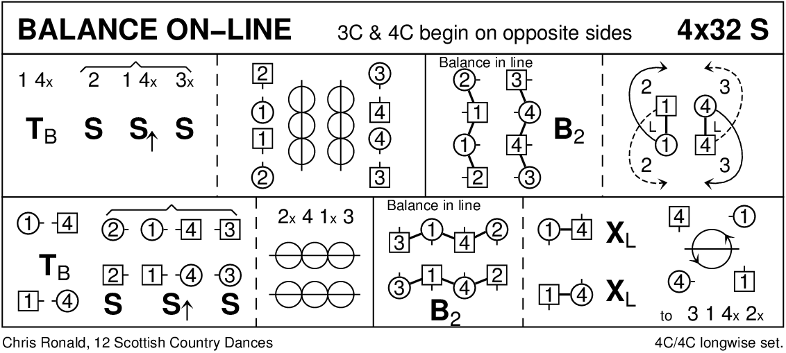Balance On-Line Keith Rose's Diagram