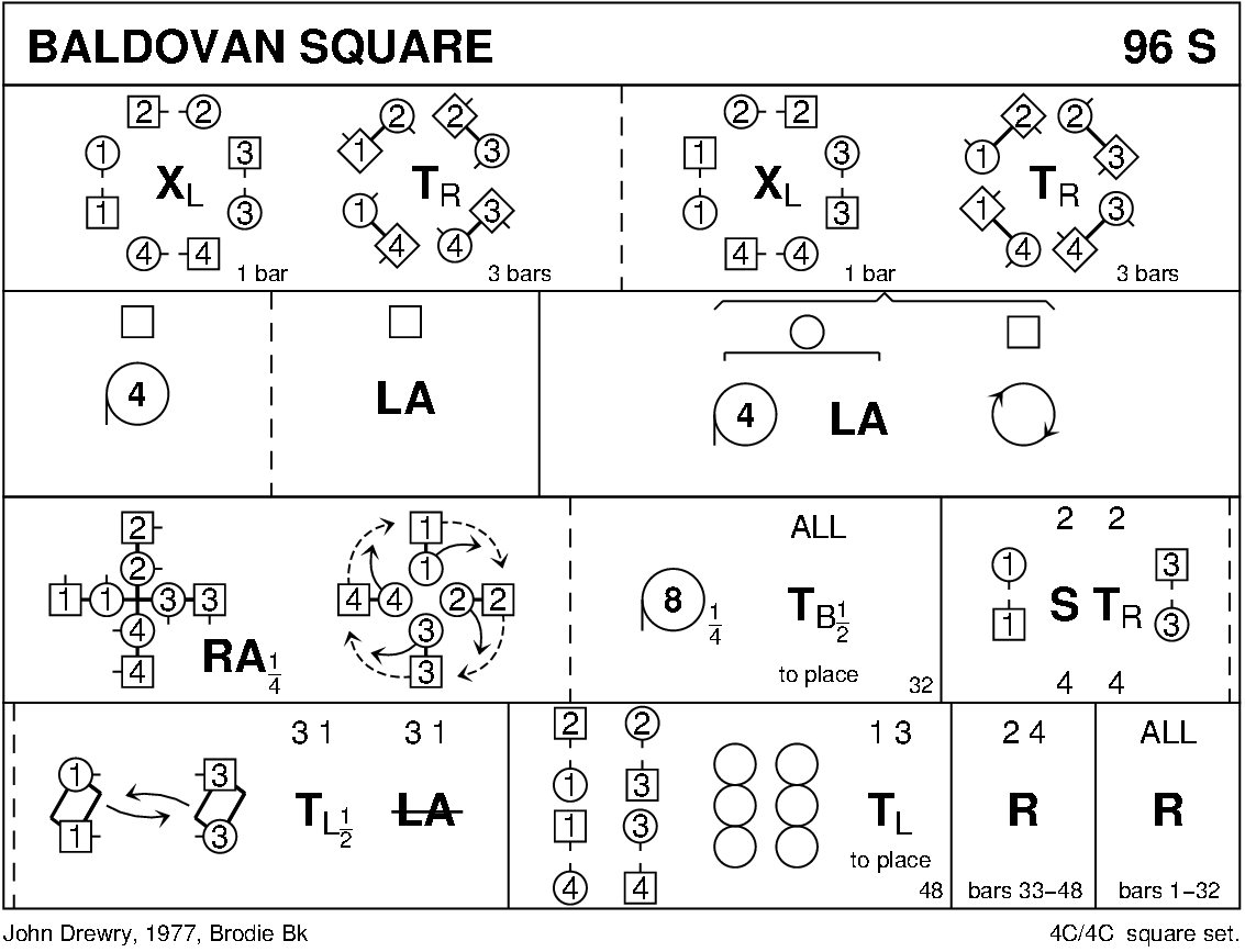 The Baldovan Square Keith Rose's Diagram