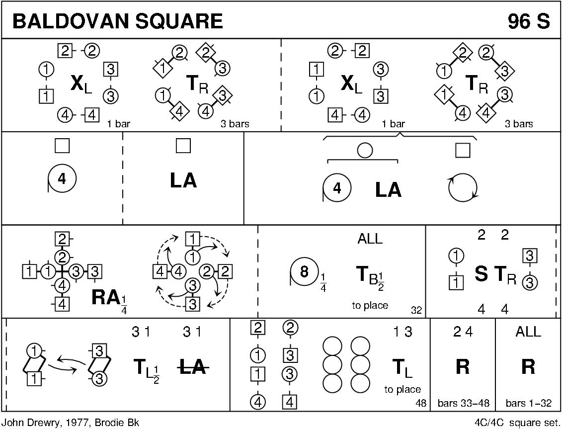The Baldovan Square Keith Rose's Diagram