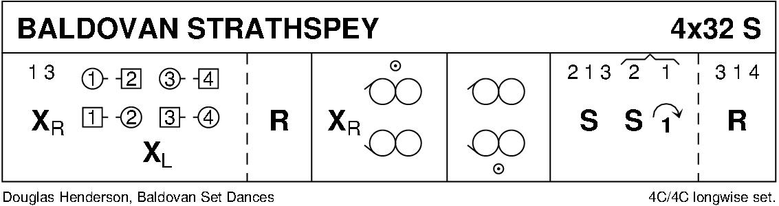 Baldovan Strathspey Keith Rose's Diagram