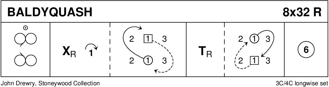Baldyquash Keith Rose's Diagram