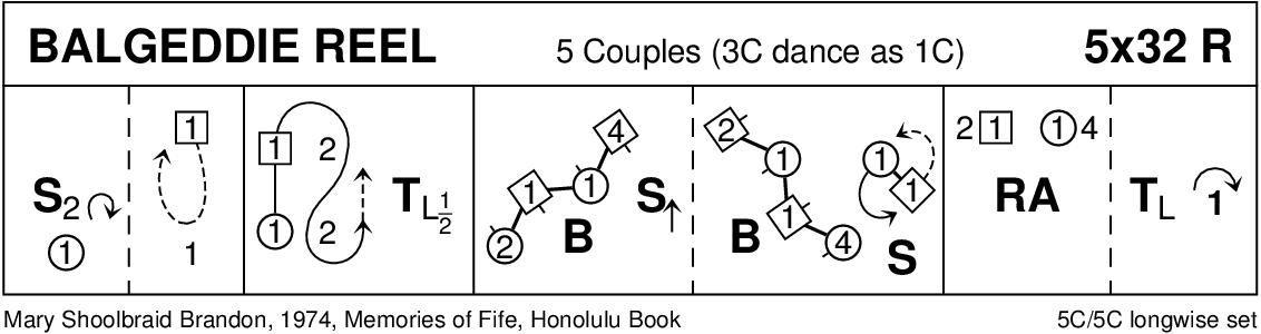 Balgeddie Reel Keith Rose's Diagram