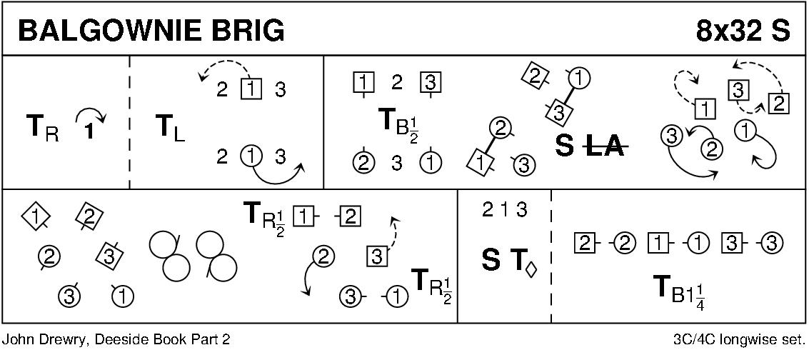 Balgownie Brig Keith Rose's Diagram