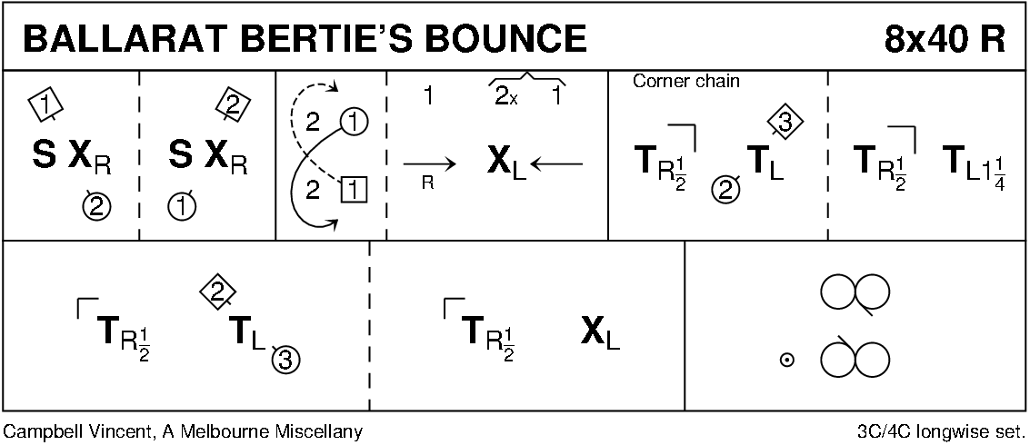 Ballarat Bertie's Bounce Keith Rose's Diagram