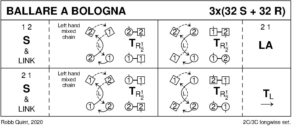 Ballare A Bologna Keith Rose's Diagram
