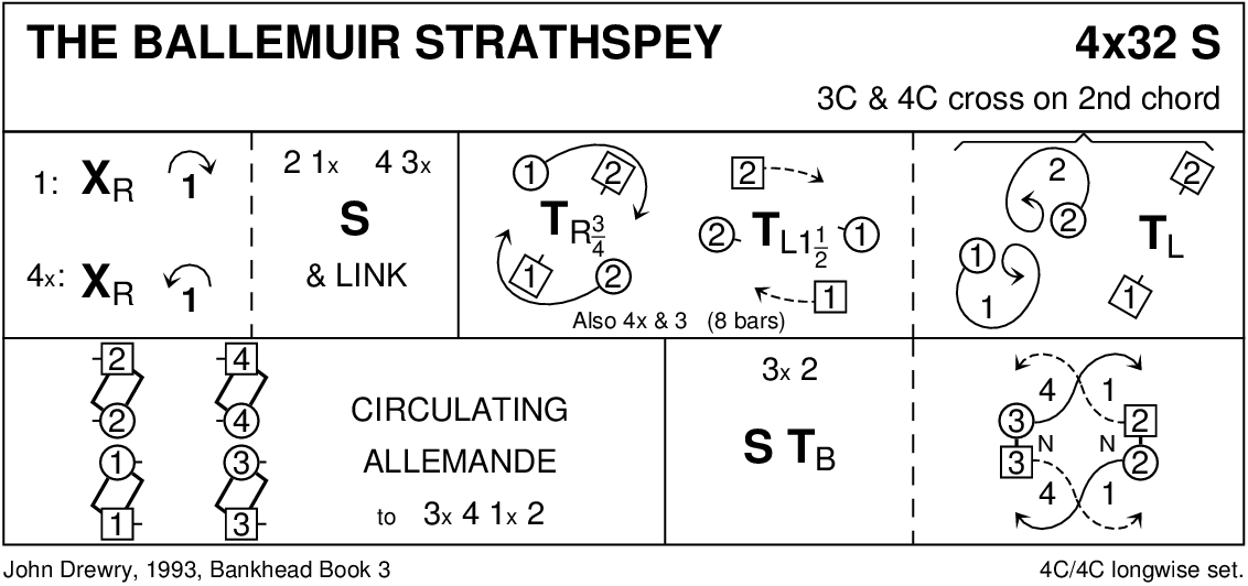 The Ballemuir Strathspey Keith Rose's Diagram