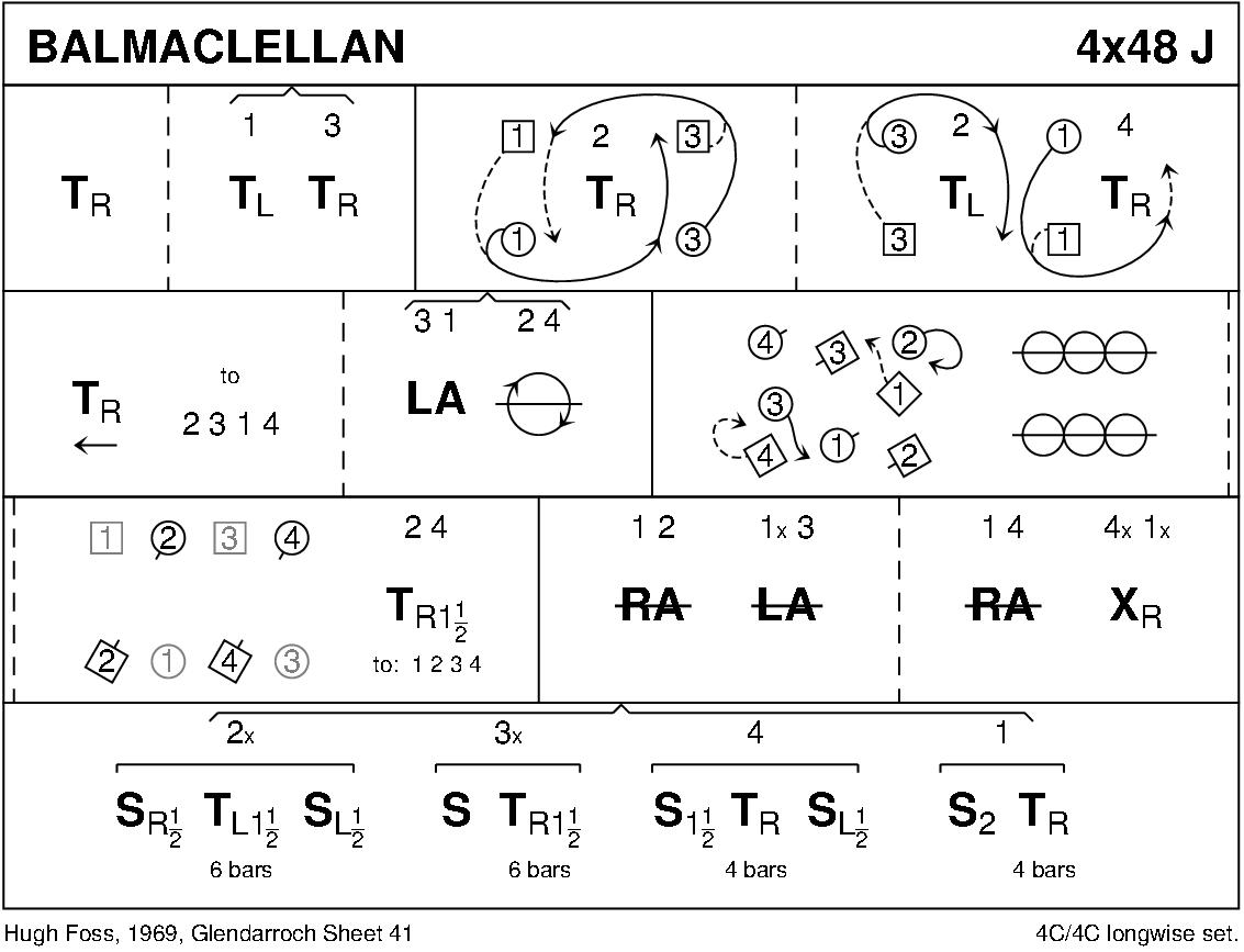 Balmaclellan Keith Rose's Diagram