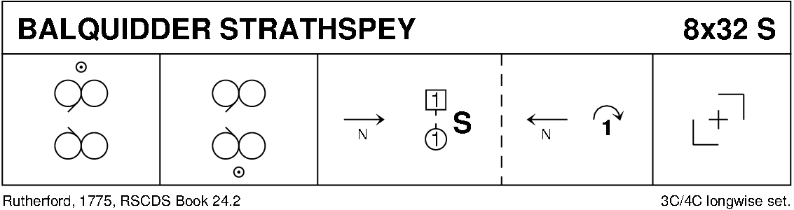 Balquidder Strathspey Keith Rose's Diagram