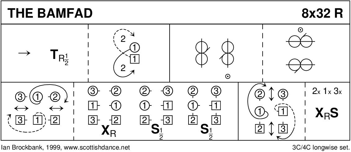 The Bamfad Keith Rose's Diagram