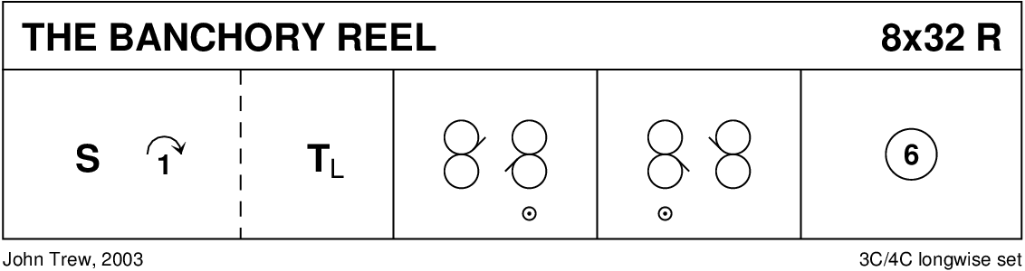 Banchory Reel Keith Rose's Diagram