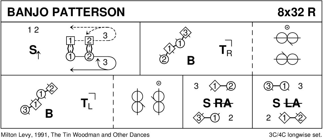 Banjo Patterson Keith Rose's Diagram
