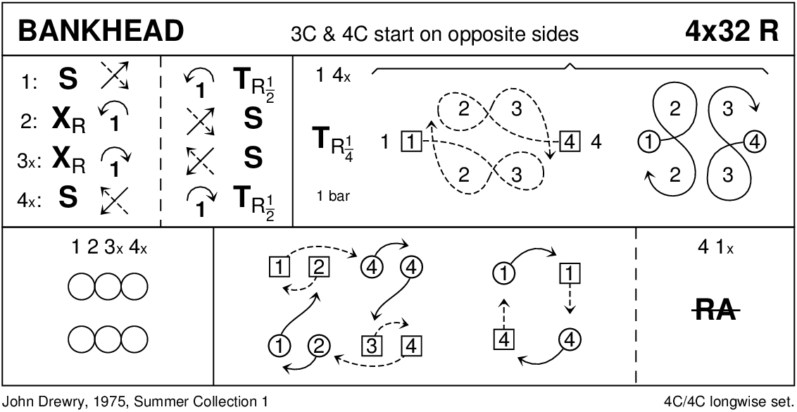 Bankhead Keith Rose's Diagram