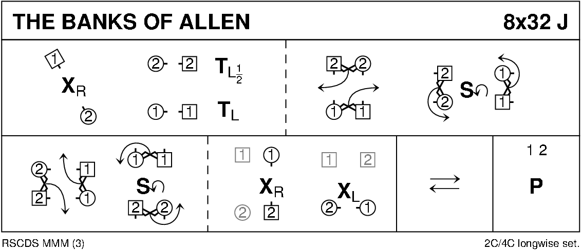 The Banks Of Allen Keith Rose's Diagram