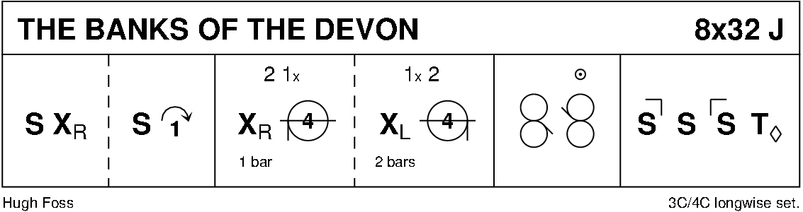 The Banks Of The Devon Keith Rose's Diagram