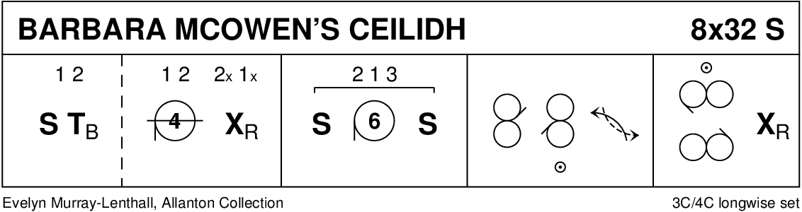 Barbara McOwen's Ceilidh Keith Rose's Diagram