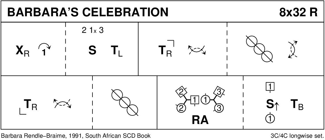 Barbara's Celebration Keith Rose's Diagram