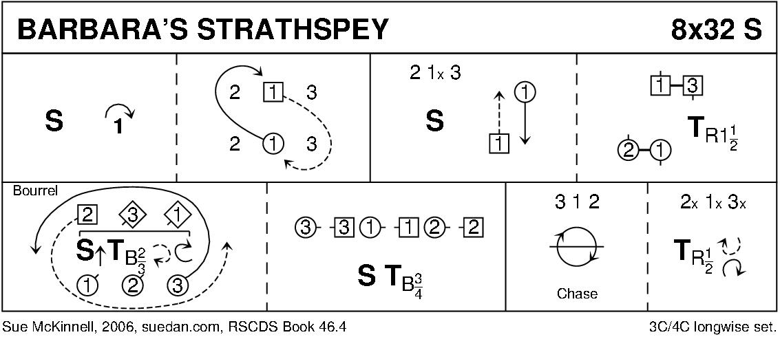 Barbara's Strathspey Keith Rose's Diagram