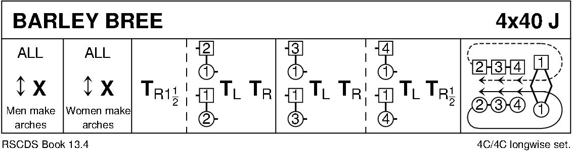 Barley Bree Keith Rose's Diagram