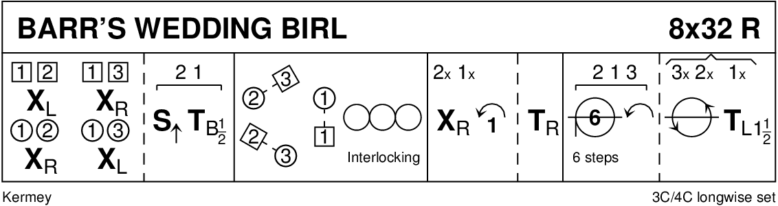 Barr's Wedding Birl Keith Rose's Diagram