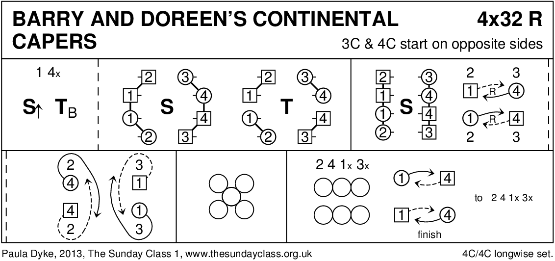 Barry And Doreen's Continental Capers Keith Rose's Diagram