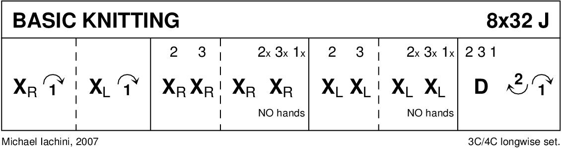 Basic Knitting Keith Rose's Diagram