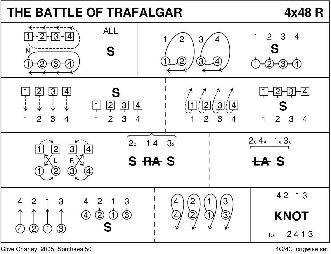 The Battle Of Trafalgar (Chaney) Keith Rose's Diagram