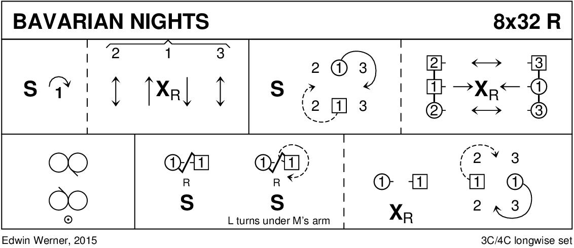 Bavarian Nights Keith Rose's Diagram