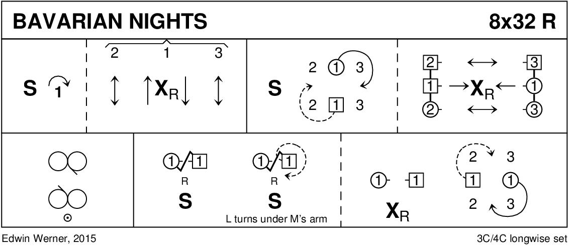 Bavarian Nights Keith Rose's Diagram