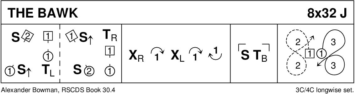 The Bawk Keith Rose's Diagram
